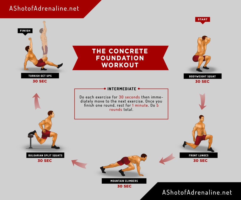 The Concrete Foundation Workout infographic