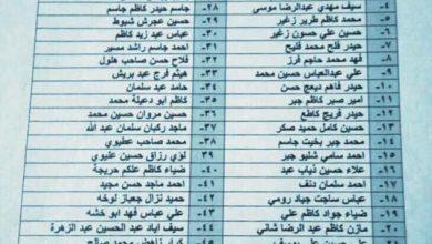 Photo of بالأسماء.. الطب العدلي يعلن وجبة من شهداء سبايكر