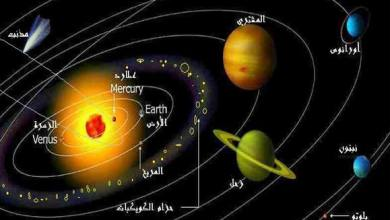 Photo of حركة الكواكب ليوم 9 أيلول
