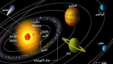Photo of تحركات الكواكب للأيام القادمة