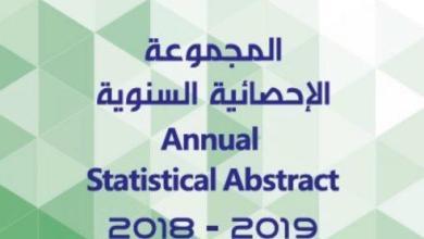 Photo of الجهاز المركزي للاحصاء يصدر المجموعة الاحصائية (٢٠١٨-٢٠١٩)، باللغتين، العربية والانكليزية
