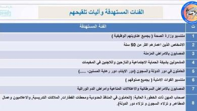 Photo of بالجدول.. توضح الفئات العراقية المشمولة بلقاح كورونا
