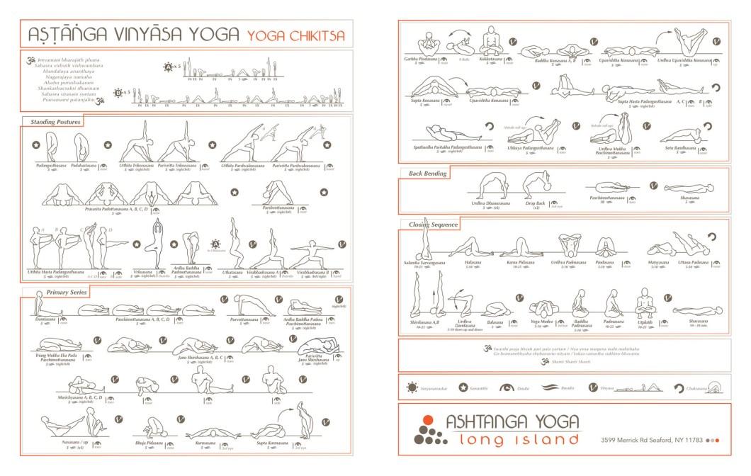 Ashtanga Yoga Primary Series Postures Chart | Kayaworkout.co