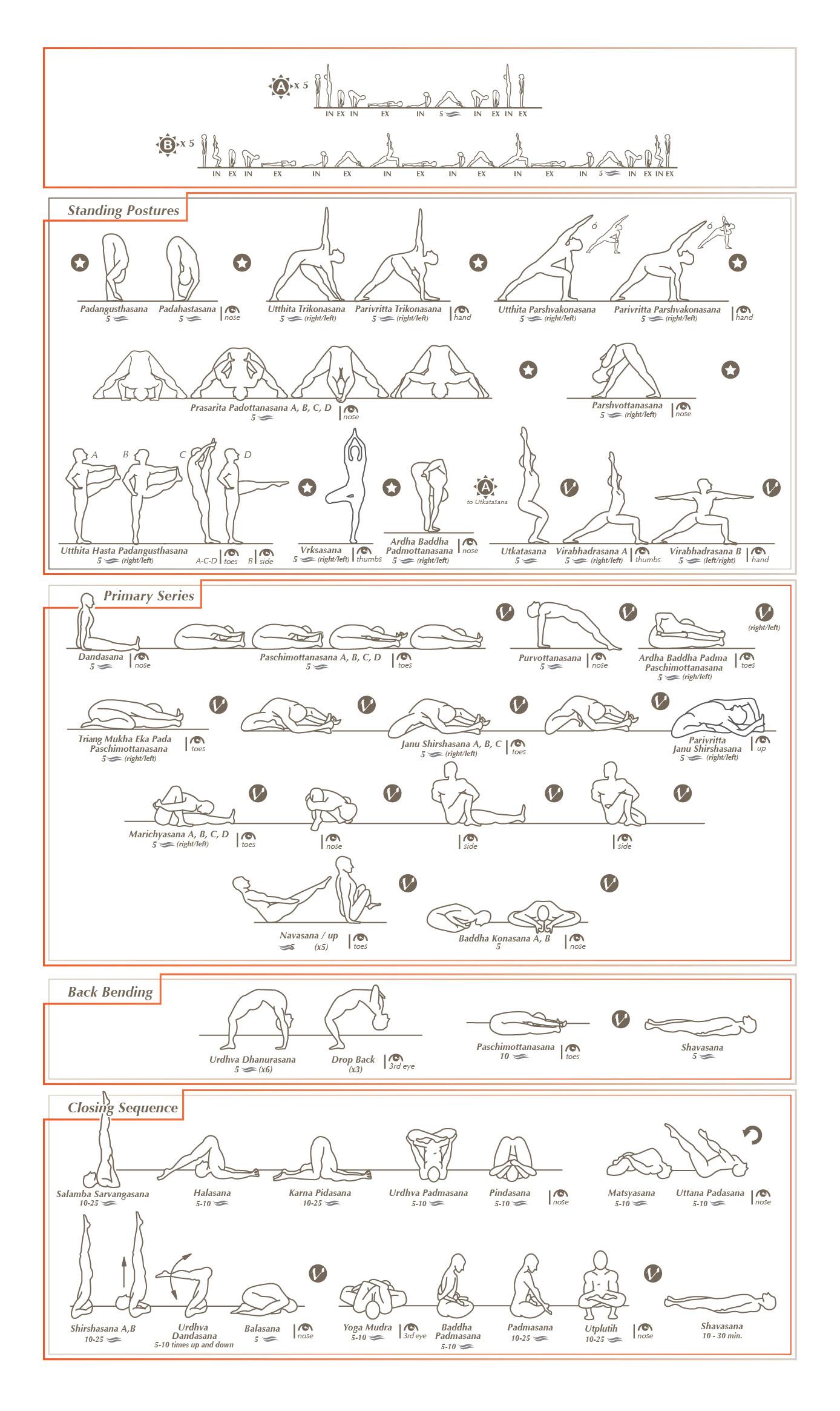 Yoga Asana Names In Sanskrit