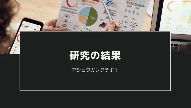 【アシュワガンダ】研究の結果
