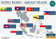 ASEAN, Hong Kong FTA comes into effect