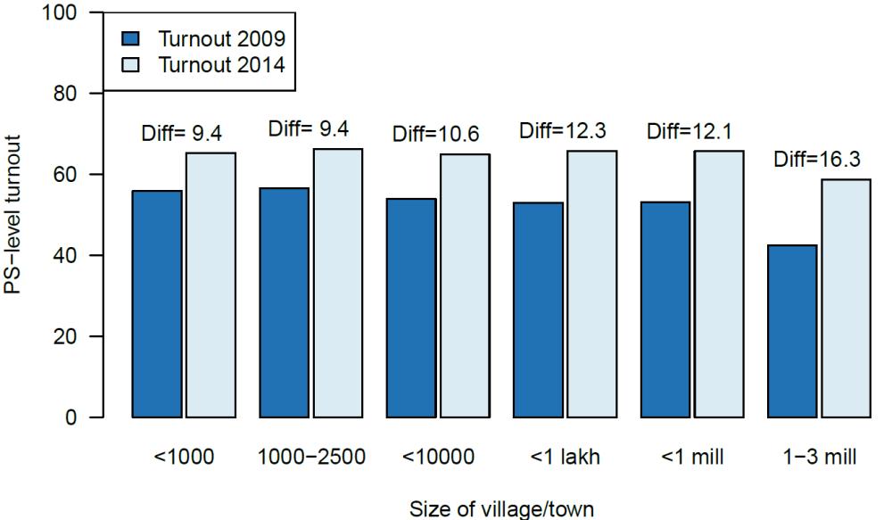 Figur3 (3)