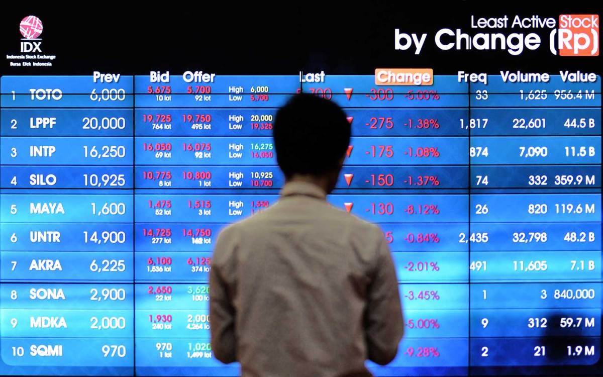 An Indonesian man watches the stock exchange share prices board in Jakarta. Photo: AFP
