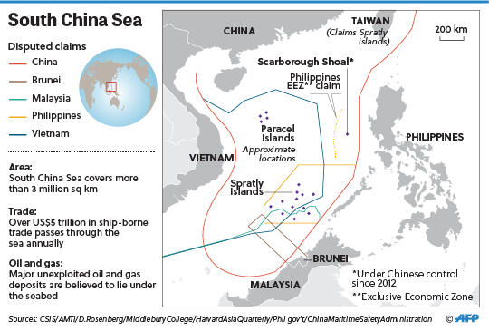 South China Sea and disputed islands
