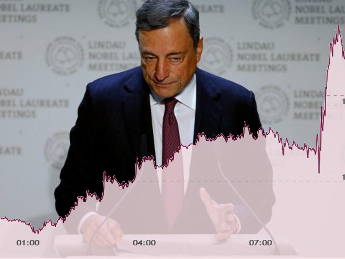 Euro jumps