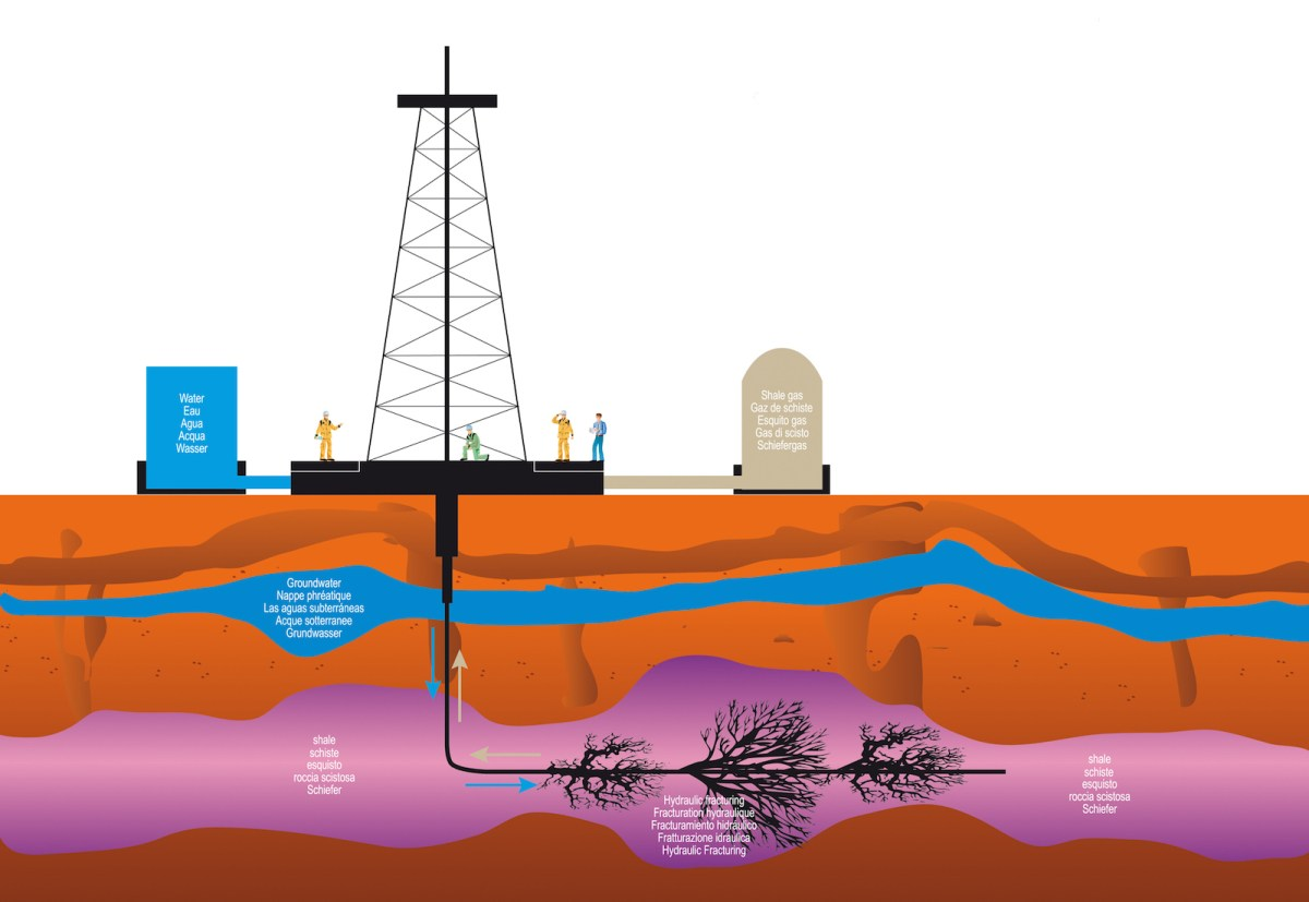 Hydraulic fracturing of shale gas — creating the so-called shale boom — has propelled the United States from energy importer to energy exporter, enhancing America's soft power and impacting global geopolitcs.Illustration:: iStock