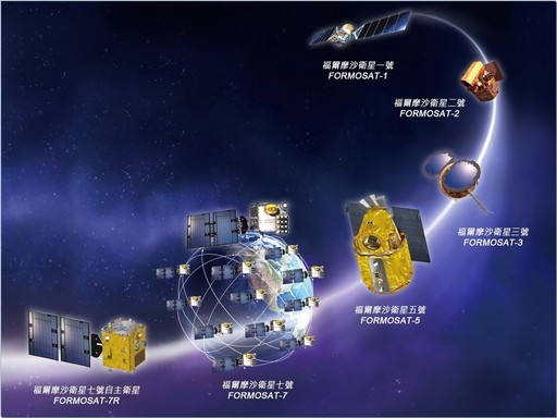 A rendering of the  FormoSat-7 satellites in orbit. Photo: Handout