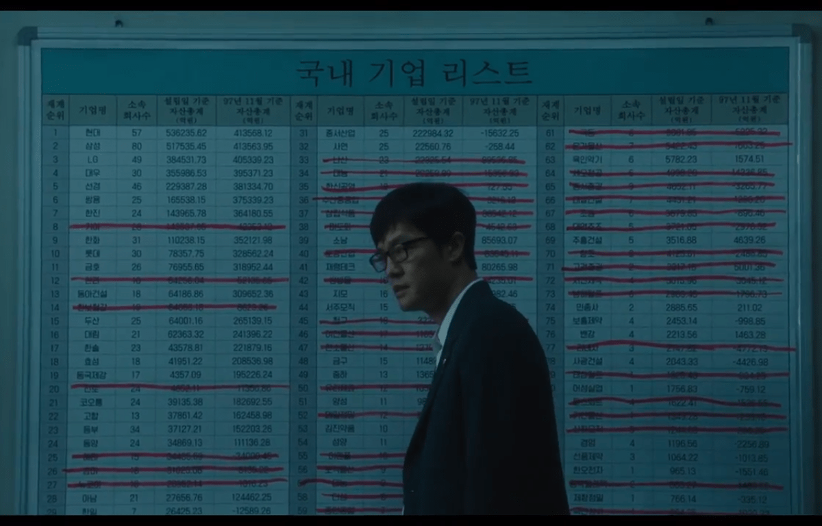 Red lines are drawn across a list of national corporations as the 1997 economic crisis bites deep into South Korea in a scene from Default. Photo: YouTube