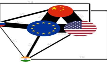 CHINA AND EU CAN JOINTLY COUNTER PROTECTIONISM