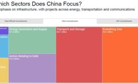 CHINA-THROUGH THE LOOKING GLASS: THE INSTITUTIONS BEHIND CHINESE AID