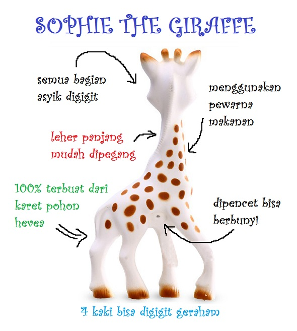 sophie the giraffe features