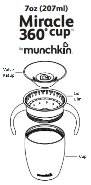 Munchkin Miracle Cup Components