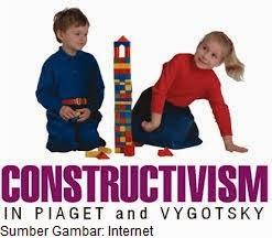 Kelebihan dan Kelemahan Teori Konstruktivistik dalam Proses belajar konstruktivistik