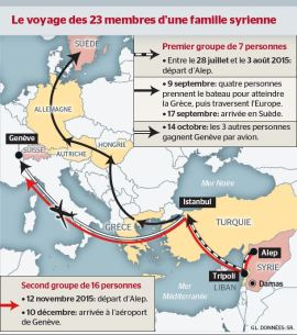 Infographie_23Syriens