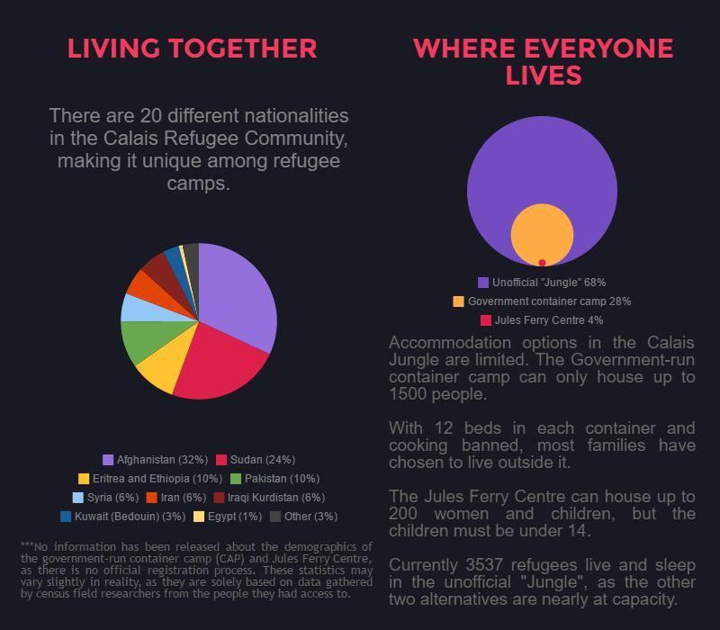 recensement-mai-2016-2