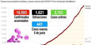 Portada0806 coronavirus