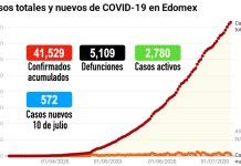 COVID19_Edomex_100720