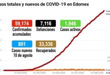 COVID19_Edomex_120820