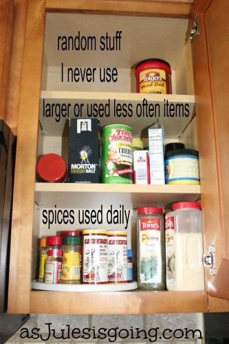 Spice Cabinet Orgaization