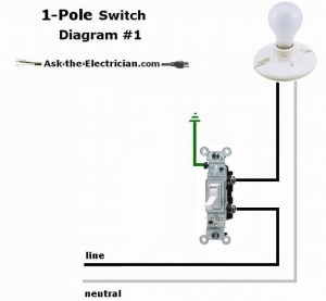 Wiring Diagram for Light Switches