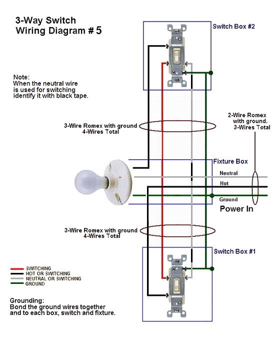 how to wire three way switches part 2