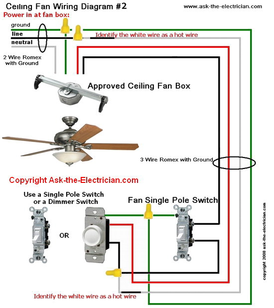 Ceiling Fan Wiring Diagram 2?resized550%2C618 clipsal light switch wiring diagram australia efcaviation com clipsal dimmer switch wiring diagram at soozxer.org