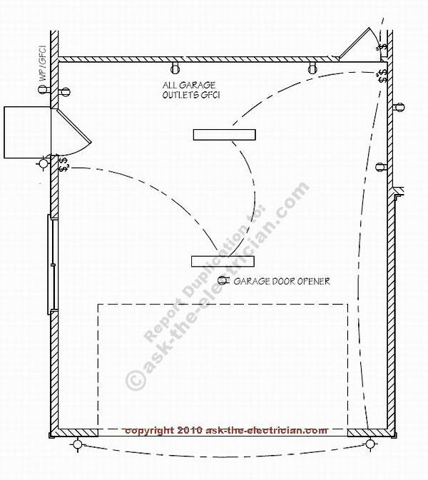 Detached garage electrical code asfbconference2016 Choice Image