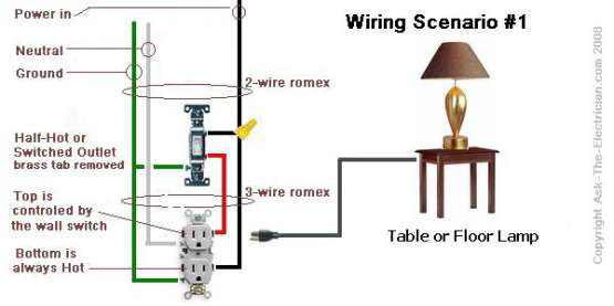 wiring diagram switch to outlet wiring image wiring diagram for light switch and receptacle wiring diagrams on wiring diagram switch to outlet