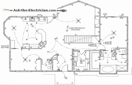 Australian Electrical Symbols For House Plans,Electrical.Home ...