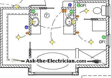 bathroom wiring code canada circuit diagram symbols u2022 rh blogospheree com Bathroom Electrical Diagram Bathroom Electrical Diagram