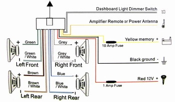 kenwood car stereo wiring diagram kenwood image typical car radio speaker wiring typical wiring diagrams on kenwood car stereo wiring diagram