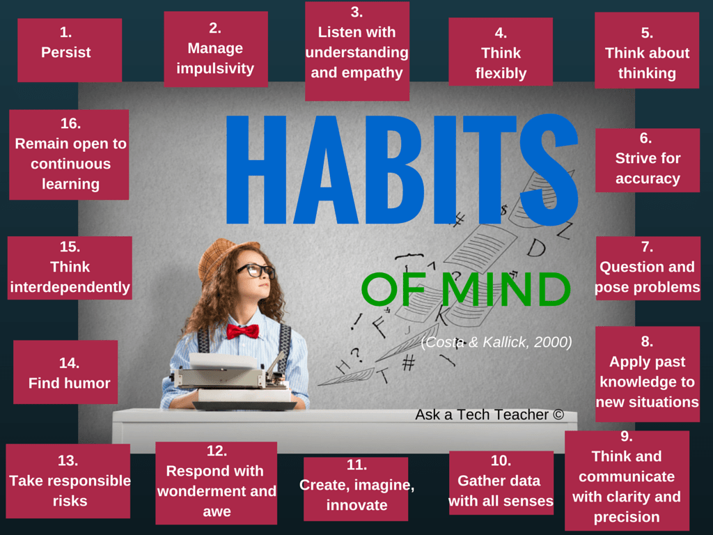 Let S Talk About Habits Of Mind Jacqui Murray