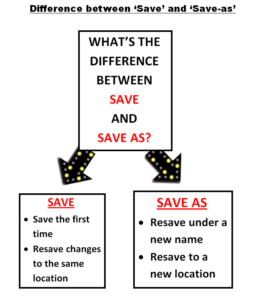 save or save as