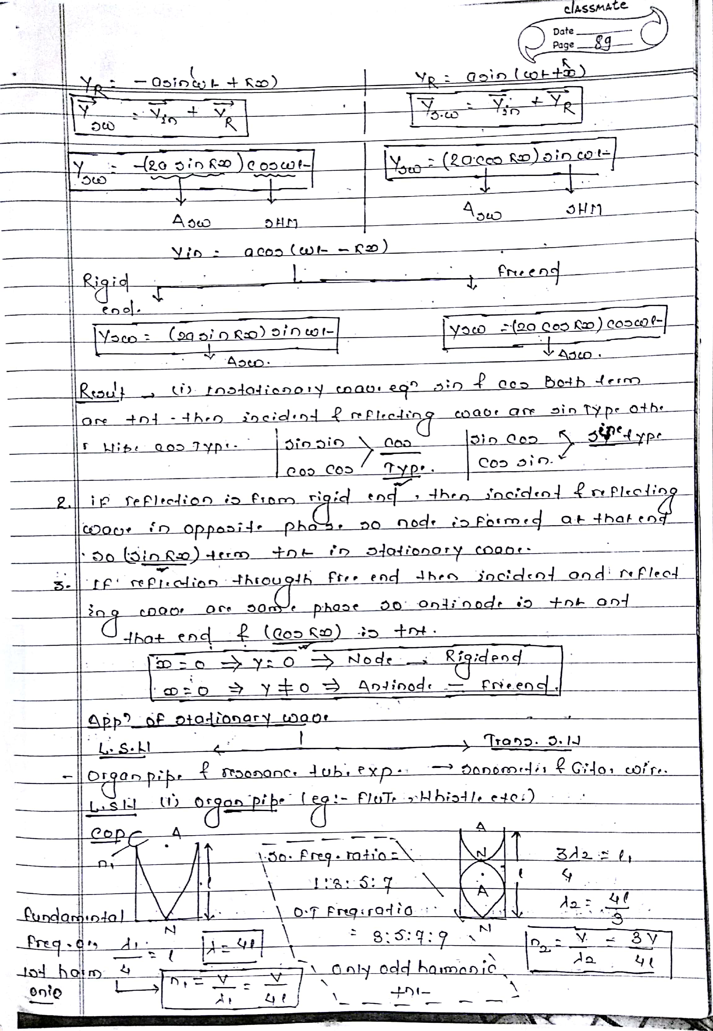 Wave And Doppler Effect Notes For Neet Aiims And Iit Jee