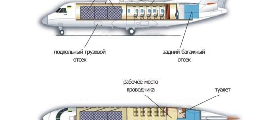 Ан-74ТК-200