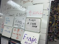 Every group came up with the same formula for Newton's 2nd Law.
