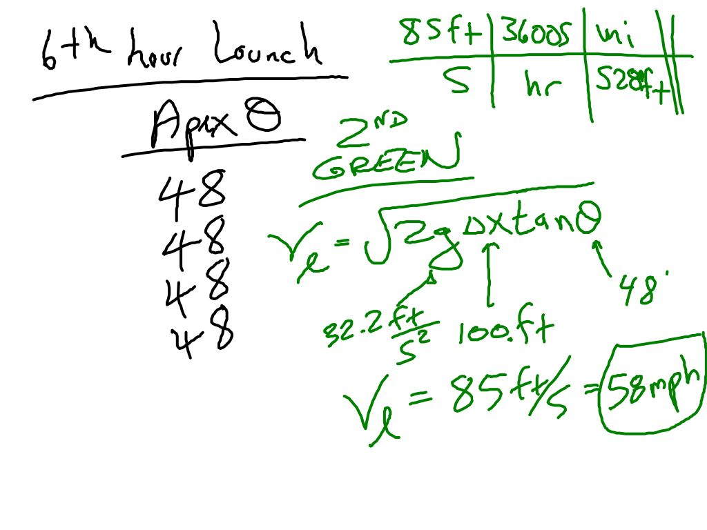 12 10 12 4 18 Free Fall Vector Addition