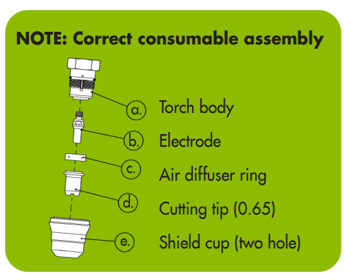 Correct Consumable Assemply Diagram