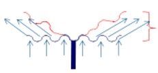 A diagram of the trapped exhaled air