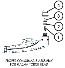 Plasma Torch Assembly
