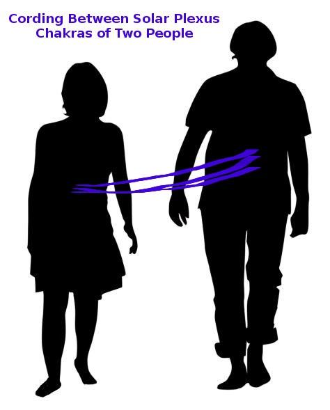 Corded Couple