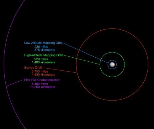 NASA's Dawn spacecraft