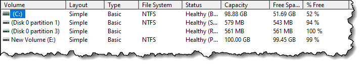 The Upper Pane in Disk Manager