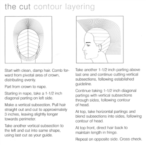contourlayer
