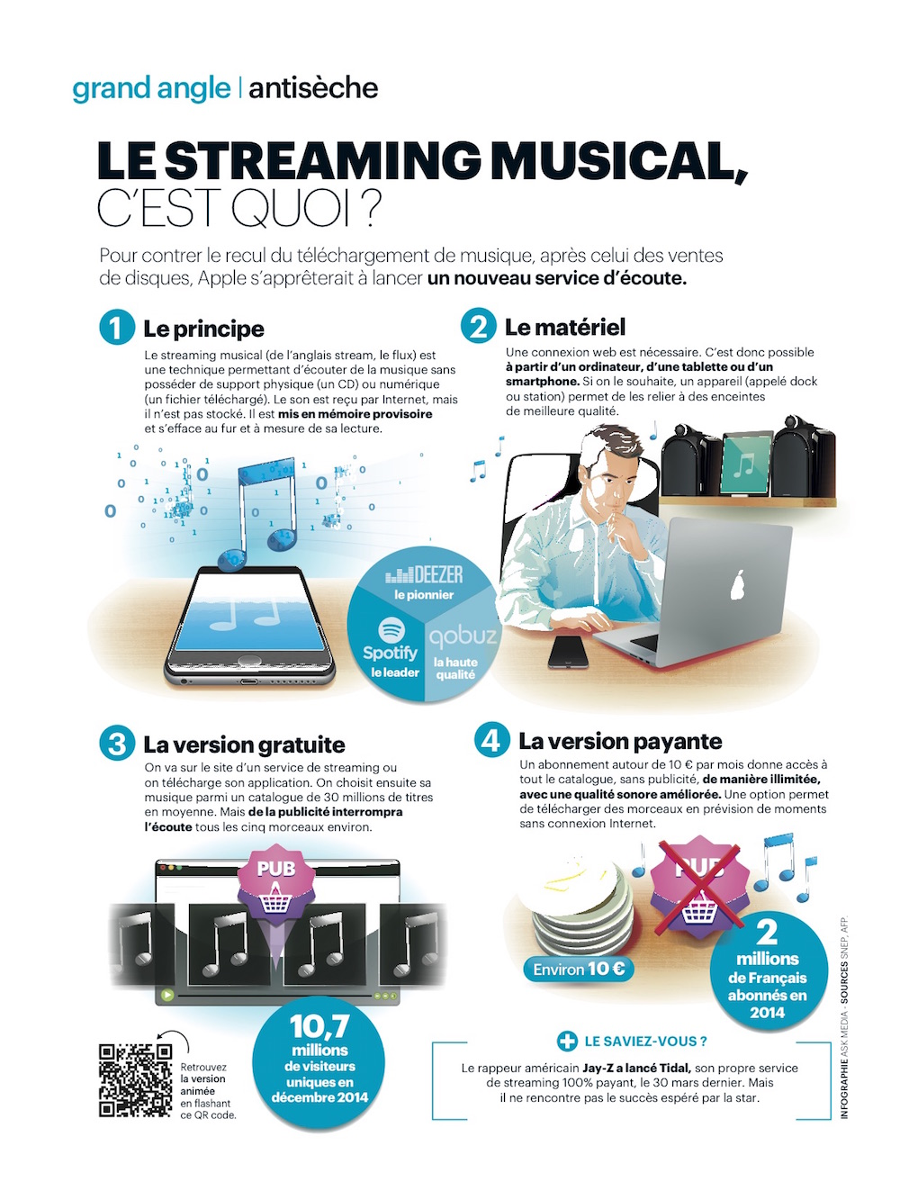 Streaming Musical 2